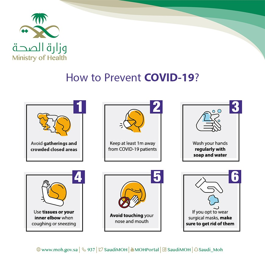 how to prevent covid 19