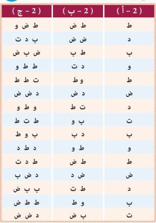 برنامج اللغة العربية